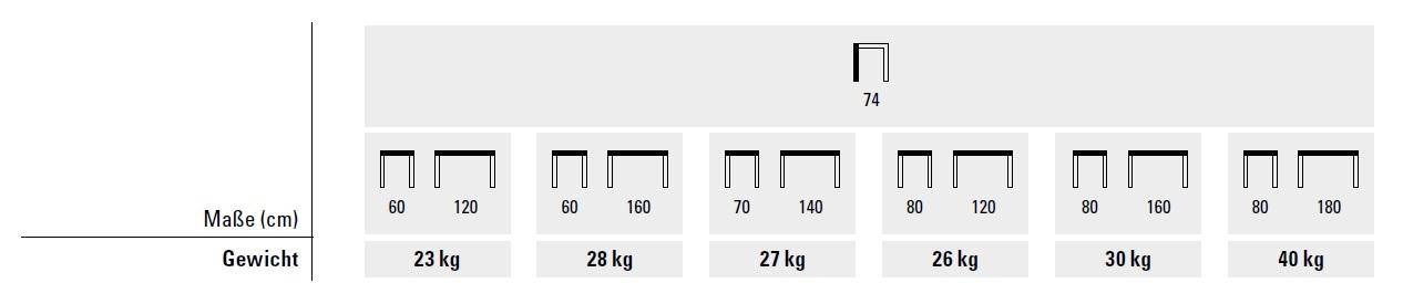 Obstkisten Tisch Maße ~ Tisch Akiro 426 von L&C Stendal  bueradode