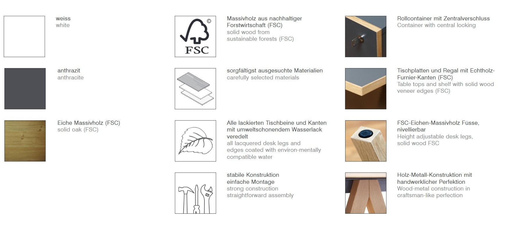 Oslo Büromöbel 4er Set Von Reinhard   Sofort Lieferbar | BUERADO